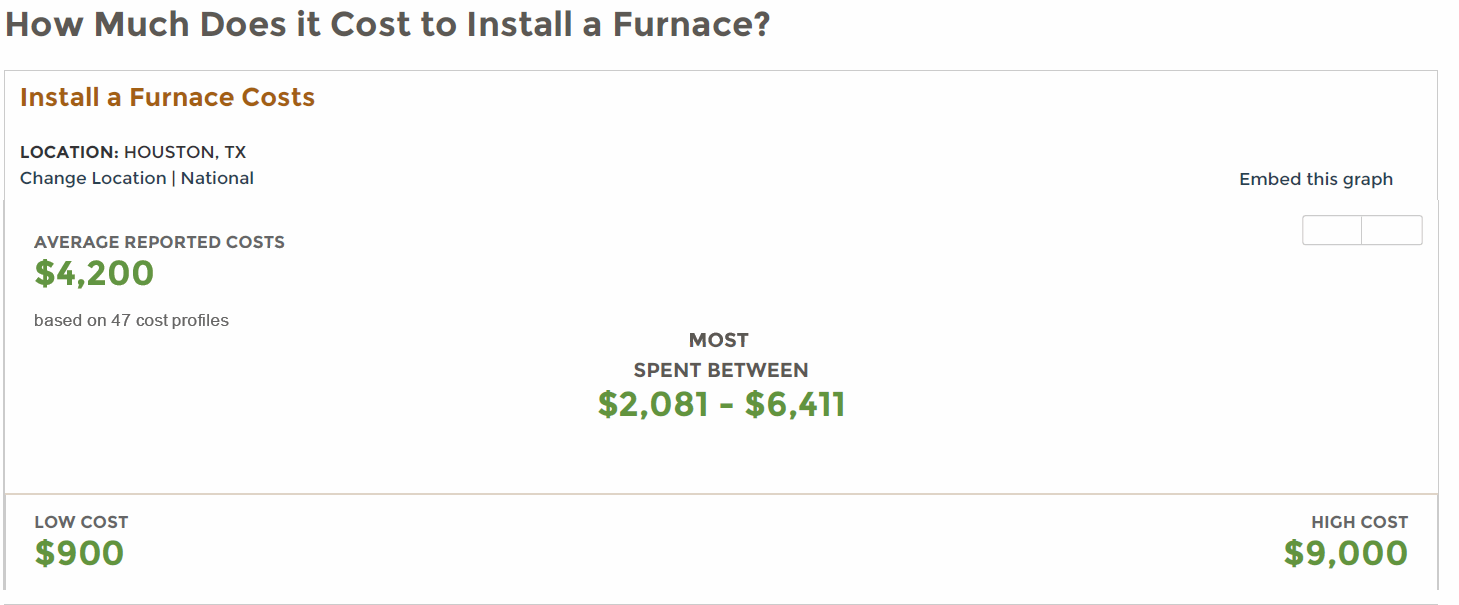 Average cost of new furnace installed - Furnace Install Cost